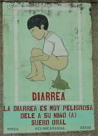 diarrhea guide